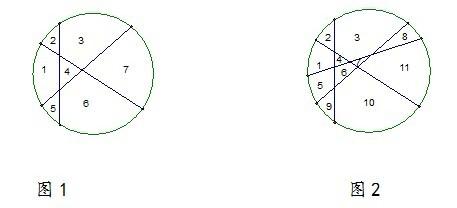 数学小故事切西瓜的学问