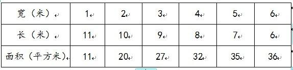 数学小故事蔬菜种植大赛(一)